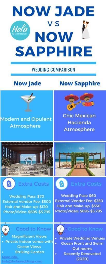 infographic now jade hotel versus now sapphire hotel